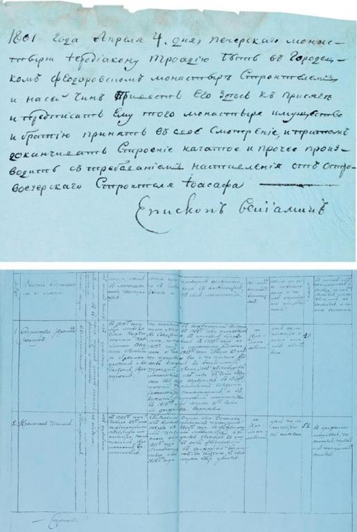 Послужной список иеромонаха Тимона